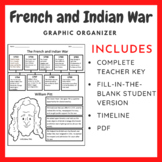 French and Indian War: Cause and Effect - Graphic Organizer