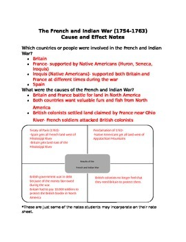 French and Indian War Cause and Effect Note Organizer