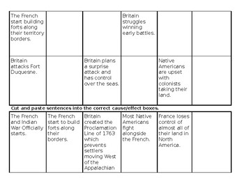 French and Indian War Cause and Effect Worksheet