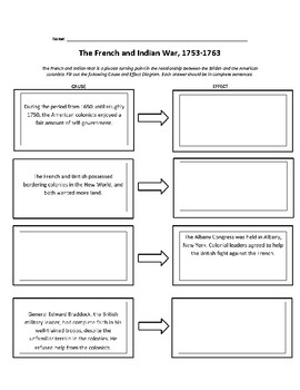 French And Indian War Cause And Effect Teaching Resources Teachers
