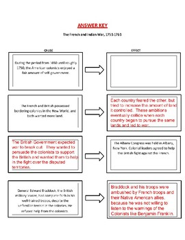 French And Indian War Cause And Effect Worksheet By Brian Michael