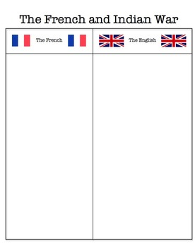 French and Indian War Comparison
