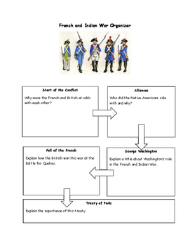 French and Indian War Graphic Organizer