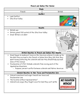 French and Indian War Graphic Organizer with Key