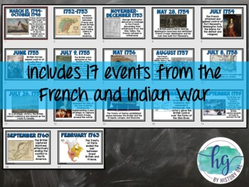 French and Indian War Timeline {A Printable for Your Classroom}