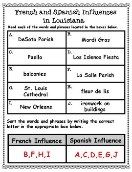 French and Spanish Influence in Louisiana Sorting Activity