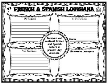 French and Spanish Influence in Louisiana Graphic Organizers