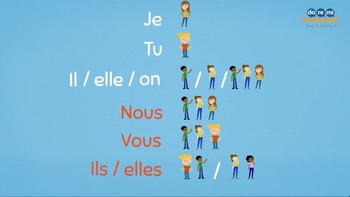French Etre and Avoir Verbs Video with Writing Activities