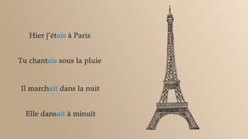 French Imperfect Tense Video and Writing Activities