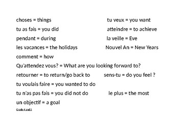 French back from vacation conversation starters and goal setting