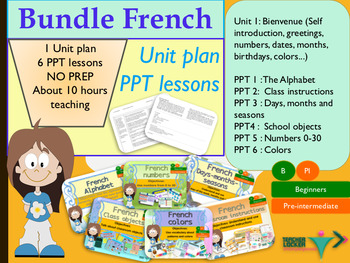 French bundle 1 Welcome, bienvenue: Unit plan + PPT Lessons for beginners