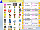 French clothes for beginners, les vêtements PPT for beginners
