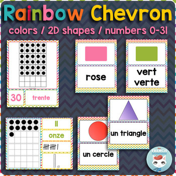 French colors | numbers | 2D shapes POSTERS | RAINBOW CHEVRON