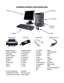 French computer terms - L'ordinateur en français