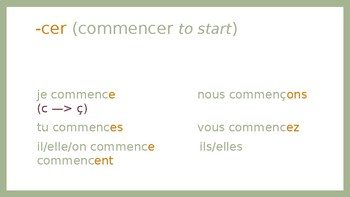 French conjugation - 1st