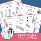 La conjugaison française - French conjugation
