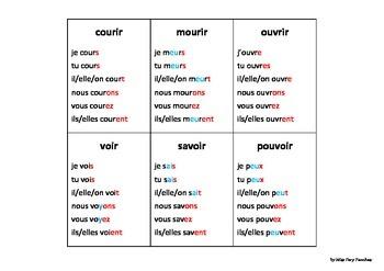 French conjugation Présent 3rd group
