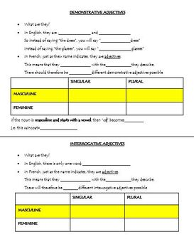 French Demonstrative and Interrogative Adjectives - Mini Lesson and Worksheet