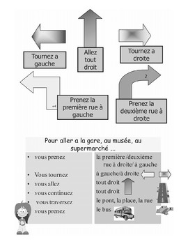 French directions printable activities