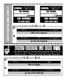French explanation and practice with A & DE (au, du, aux, des, etc.)