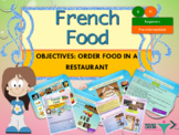 French food order in a restaurant full lesson for beginners