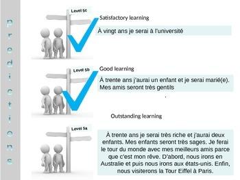 French francais future futur simple lesson activities games - 40 slides!
