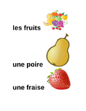 French fruit vocab with pictures