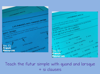 French futur simple notes, vocab, and exercises