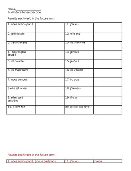 French future and conditional tense practice worksheets