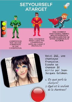 French grammar conditional, le conditionnel booklet