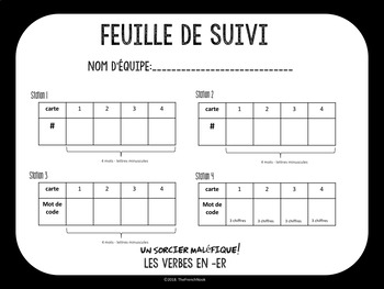 French grammar escape room aller and faire