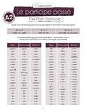 French grammar: le participe présent