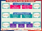 French grammar revision program - Past tense with Etre