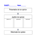 French graphic organizer for expressing an opinion