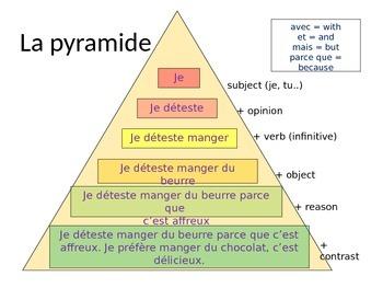 French group talk food