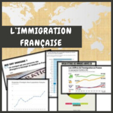 French immigration Francais chiffres, infographics culture