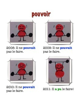 Imparfait / imperfect bulletin board - French