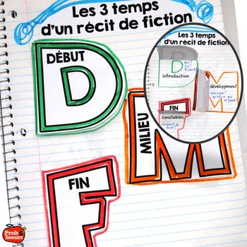 French interactive notebooks grades 1, 2/Cahiers interactifs en français cycle 1