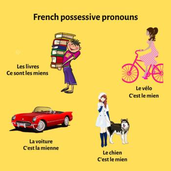 French Language Activities Possessive Pronouns Le Mien Le Tien Le Sien