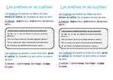 French lesson - Préfixes et Suffixes