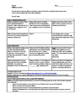 French mini projects layered curriculum and differentiation (DFrench Blanc U5)