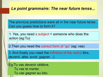French near future, futur proche full lesson for beginners