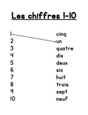 French numbers 1-10 review