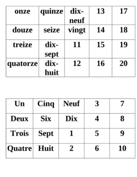 French numbers 11-20 memory game