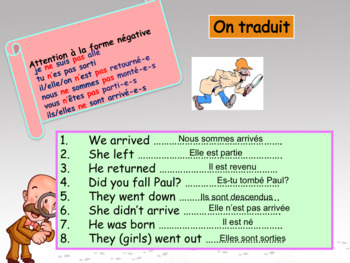 French passé-composé, perfect tense PPT for beginners-intermediate