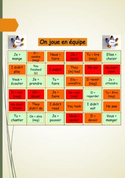 French passé-composé the perfect tense full lesson for pre-intermediate