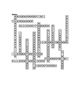 French passé composé: avoir vs être: Puzzle 2