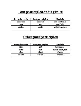 French past participles of irregular verbs