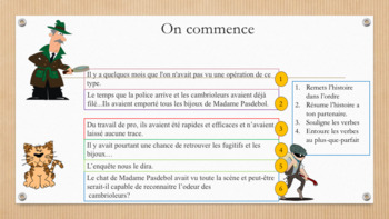 French past perfect PPT