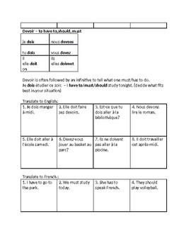 French pouvoir and devoir notes and practice worksheets